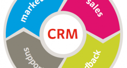 Importance Of Using Legal CRM For Real Estate Business